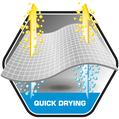 quickdrying